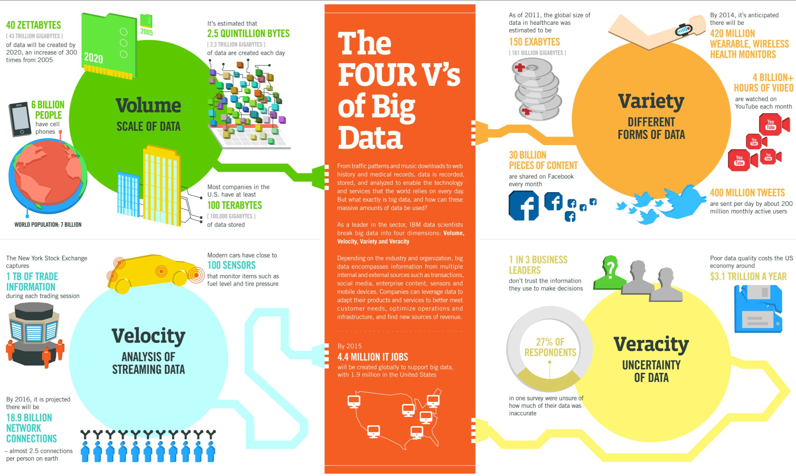 4-vs-of-big-data-proving-big-data-business-value-karim-gabrony-iotroadmap-head-of-products big-data-value-karim-gabrony-digital-tech The Cloud Server and Its Use In Business define internet of everything hp internet of things internet of things europe internet of things graphic internet of things privacy web of things vs internet of things data analytics internet of things internet of things security companies internet of things europe machine to machine learning data analytics growth data analysis technologies big data analytics vendors what are iot applications iot in business best thing on the internet cloud computing and business why use cloud computing technology best cloud computing service the cloud server why use cloud computing technology best cloud computing service the cloud server define cloud computing technology cloud for business use companies cloud computing cloud computing infrastructure as a service cost of cloud computing services how does the cloud computing work best cloud services for business cloud computing email top cloud computing service providers cloud computing server cost best cloud technology cloud computing for small business cloud computing services companies implementation of cloud computing companies that provide cloud services using the cloud for business popular cloud computing services cloud storage computing different cloud computing services cloud computing solution providers cloud computing network biggest cloud computing providers private cloud technology cloud computing players explain cloud technology cloud and business best cloud hosting services cloud computin cloud computing firms leaders in cloud computing cloud hosting companies cloud computing services providers latest cloud computing technologies internet cloud services cloud technology companies cloud computing services for small business clould computing cloud computing website cloud computung cloud hosting provider with cloud computing where is the software locat