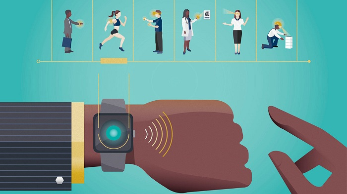 Can Wearables Be Used Against You?