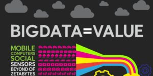 Proving Big Data Business Value!