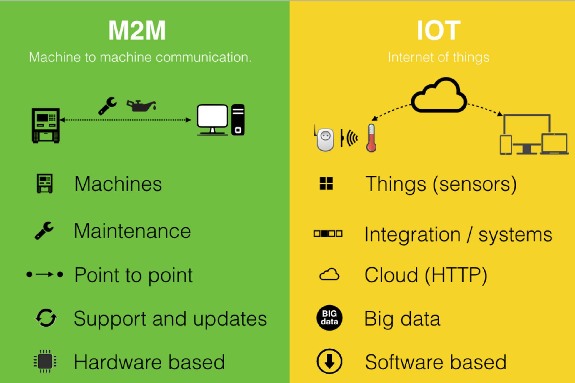 IoT & M2M Difference internet stuff the internet of things examples iot one m2m iot solutions iot and m2m examples of machine to machine communication IoT & M2M Difference internet stuff the internet of things examples iot one m2m iot solutions iot and m2m examples internet of thing define internet of everything hp internet of things internet of things europe internet of things graphic internet of things privacy  web of things vs internet of things data analytics internet of things internet of things security companies internet of things europe  machine to machine learning data analytics growth data analysis technologies big data analytics vendors what are iot applications  iot in business best thing on the internet cloud computing and business why use cloud computing technology best cloud computing service the cloud server why use cloud computing technology best cloud computing service the cloud server define cloud computing technology cloud for business use companies cloud computing cloud computing infrastructure as a service cost of cloud computing services how does the cloud computing work best cloud services for business cloud computing email top cloud computing service providers cloud computing server cost best cloud technology cloud computing for small business cloud computing services companies implementation of cloud computing companies that provide cloud services using the cloud for business popular cloud computing services cloud storage computing different cloud computing services cloud computing solution providers cloud computing network biggest cloud computing providers private cloud technology cloud computing players explain cloud technology cloud and business best cloud hosting services cloud computin cloud computing firms leaders in cloud computing cloud hosting companies cloud computing services providers latest cloud computing technologies internet cloud services cloud technology companies cloud computing services for small business clould computing cloud computing website cloud computung cloud hosting provider with cloud computing where is the software located different cloud services best business cloud services best cloud service for business web services and cloud computing cloud computer services how to explain cloud computing define cloud services cloud services for business cloud comp when was cloud computing introduced use of cloud computing applications and services cloud technology benefits server cloud computing cloud computing in business why cloud computing is good cloud computing leaders the cloud in cloud computing refers to the cloud hosting services offered by cloud computing cloud computing site cloud service for business what is a cloud on a computer business cloud computing top cloud computing companies cloud computing companies cloud computing def information technology cloud computing clouds services cloud computing hosting applications that use cloud computing cloud in computer terms cloud network technologies iaas cloud computing cloud computing refers to business cloud services cloud commuting cloud services definition clod computing what is a cloud solution network cloud computing cloud based it services email cloud services companies that use cloud computing computer cloud network cloud computing for businesses why use cloud technology behind cloud computing cloud computing platforms cloud services the cloud service cloud computing iaas cloud service providers cloud it services cloud computing providers cloud as a service cloud computing software companies cloud based services cloud infrastructure define the cloud computing understanding cloud computing private cloud computing companies cloud computing service the cloud internet leading cloud computing companies cloud computing and networking what is cloud technology concept cloud service hosting the cloud computing the cloud system cloud programs cloud computing vendors providers of cloud computing what is cloud computing and how does it work cloud computer storage computing as a service cloud computing usage enterprise cloud hosting benefits of cloud computing what is a cloud service cloud computing software cloud definition computer the cloud networks what is cloud based computing why choose cloud computing cloud computeing networking in cloud computing cloud computing how does it work coud computing cloud processing services use cloud computing cloud information technology cloud providers what does cloud computing do the cloud company cloud hosting providers define computer cloud top cloud computing providers how is cloud computing used cloud compuing in the cloud meaning what companies use cloud computing cloud hosting who invented cloud computing cloud based computing services cloud computing articles what is cloud computing services computer in the cloud cloud based computing best cloud computing services cloud for computers cloud computing services cloud computing softwares corporate cloud services cloud usage what is a cloud computer cloud computing what is it cloud computing for individuals hosting and cloud services cloud computing data center what is cloud computing definition cloud based technology all about cloud computing cloud computing service providers best cloud hosting service cloud based software cloud computing hosting providers cloud computer definition cloud articles what are cloud services cloud computing cost cloud business solutions what are cloud computing services cloud computiong software in the cloud what is a cloud in technology best cloud computing the cloud technology how the cloud computing works cloud comuting storage as a service in cloud computing what is cloud computing used for why cloud computing cloud computing benefits how does cloud computing work access cloud services what is a cloud technology cloud based website cloud based cloud hosted applications cloud hosting services best cloud service providers cloud computering cloudbased define the cloud what is cloud computing in simple terms into the cloud cloud technology advantages what does cloud computing mean cloud computng overview cloud computing what is cloud solution explain cloud computing cloud on computer what is a internet cloud what is the computer cloud computing in the cloud cloud based platform cloud computing technology private cloud computing explain the cloud computing concepts cloud computing models describe cloud computing cloud uses where is the cloud iaas who uses cloud computing what is cloud programming cloud computing industry what is cloud computing technology technologies in cloud computing whats the cloud cloud computig how cloud works in cloud computing how does cloud technology work what is cloud computing storage cloud computing comparison cloud computing pricing cloud computinh cloud software wiki cloud based system cloud computing products cloud service models cloud computing infrastructure could computing cloud based applications cloudcomputing articles on cloud computing cloud computing white paper who owns cloud computing cloudtech cloud service in the cloud services cloud technology services what are cloud based services cloud services companies cloud computing definition for dummies cloud computing websites what is a computer cloud companies using cloud computing why use the cloud information as a service in cloud computing what is cloud based technology what does a cloud architect do the cloud is what's the cloud types of cloud computing services cloud networking why use cloud computing what is cloud in technology clud computing cloud server definition cloud based service founder of cloud computing what is a cloud based system cloud in cloud computing represents what companies in cloud computing cloud computing cloud hosting service types of cloud services use cloud cloud based internet business cloud hosting cloud hosting service providers what is meant by the term cloud computing c loud cloud service companies examples of cloud computing services cloud software latest in cloud computing what is cloud technology and how does it work importance of cloud computing it on cloud cloud networking services what is the cloud in computing what is the cloud in cloud computing cloud hosting business cloud offerings how do you use the cloud saas cloud computing what is cloud networking explanation of cloud computing business in cloud what cloud computing really means cloud technology explained cloud technology for dummies software cloud computing what does cloud based mean cloud computing applications cloud computing tools and technologies what is cloud based software define cloud storage meaning of cloud computing what is the cloud network cloud definition cloud computing resources cloud computing consulting what is the cloud computing what is the cloud technology computer clouds cloud in technology virtual cloud computer how to start a cloud computing business cloud what is it using cloud computing popular cloud services what cloud computing the cloud computer cloud computing definition cloud computing advantages web cloud services what is cloud based service providers of cloud computing definition of cloud services cloud computing in networking cloud computing applications examples cloud for business cloud computing explained define cloud cloud computing information whats cloud computing cloud computing info cloud company cloud internet the cloud information company cloud cloud computing storage latest cloud technologies how does cloud computing work technology explained computer cloud cloud computing strategy cloud computing defination define cloud technology learn about cloud computing what is cloud services types of clouds computing cloud system services provided by cloud computing technology cloud computing what is cloud in computer services cloud computing software for cloud computing what is cloud infrastructure hosting cloud services best cloud computing providers cloud computing and hosting cloud technology clou computing tech cloud benefits of cloud technology what is cloud in computing cloud technology definition cloud computing concepts kinds of cloud computing cloud processing how to use i cloud cloud computing and its types it cloud computing definition cloud computing cloud computing it what s cloud computing use of cloud computing cloud computing presentation cloud computing options cloud computing offers what is cloud based application all about cloud in the cloud claud computing companies that provide cloud computing services the cloud what is cloud computing with example cloud computing server about the cloud clouds internet define cloud computing cloud coputing definition of cloud computing what is the concept of cloud computing what is a cloud computing cloud computing sites cloud computing business cloud compting how cloud computing works what is a cloud in computer terms cloud based programming what is a cloud application what is computer cloud what is cloud computing definition of a cloud most widely used cloud computing service what does in the cloud mean cloud computing architecture what is a cloud company what is a cloud based server information on cloud computing cloud computing programming how to start cloud computing business advantages of cloud computing what is meant by the cloud cloud computing database companies providing cloud services cloude computing cloud computing types cloud computing examples what is a cloud cloud computing uses it cloud services what is a cloud infrastructure internet cloud what is cloud system what is the cloud used for what is the definition of cloud computing cloud and computing using the cloud working on the cloud cloud compiting cloud programming cloud computing environment best cloud computing companies how to cloud computing works what is the cloud cloud computing application the cloud software latest cloud computing cloud computing terms the cloud definition what is computing in cloud computing what is cloud technology cloud computing system what is cloud computing for dummies cloud based application cloud computing simple definition what is cloud in cloud computing whats is cloud computing everything about cloud computing web based cloud services uses of cloud computing cloud environment cloud services wiki cloud in cloud computing cloud computing meaning cloud service business applications of cloud computing in business how do i use cloud the internet cloud cloud computing easy explanation what is cloud computing in simple words how to use cloud computing software cloud cloud computing working cloud c what is cloud business clound computing prerequisites for cloud computing infrastructure of cloud computing what is cloud computing system cloud conputing cloud computing apps what is the meaning of cloud computing cloud pc information about cloud computing cloud based service providers types of cloud computing how to use the cloud information of cloud computing what is it cloud what is cloud and how does it work what is clouds how to use cloud cloud offers various cloud services cloud computing service models should i use the cloud computer in cloud cloud computing overview cloud computting what is cloud platform how cloud technology works definition cloud cloud it what does cloud mean what is an it cloud understanding cloud technology cloud computing how it works cloud computing video what is cloud it cloud computing wiki cloud cloud computing web services what is a cloud system what is cloud concept i cloud internet of things cloud service big data big data analysis big data analytics big data analytics hadoop big data analytics with hadoop big data hadoop big data processing big data solution big data technologies hadoop bigdata and hadoop business call center call center call center customer service call center technology cloud cloud based cloud computer cloud computing cloud computing companies cloud computing providers cloud computing services cloud hosting cloud infrastructure cloud internet of things cloud networking cloud server cloud servers cloud service cloud services cloud technology customer service call center software data mining hadoop analytics hadoop applications hadoop architecture hadoop big data hadoop big data analytics hadoop cloud hadoop configuration hadoop consulting hadoop data analytics hadoop database hadoop etl hadoop framework hadoop introduction hadoop mapreduce hadoop monitoring hadoop performance hadoop storage internet for everything internet of all things internet of everything internet of thing internet of things internet of things applications internet of things big data internet of things challenges internet of things cloud internet of things companies internet of things company internet of things devices internet of things event internet of things events internet of things home internet of things iot internet of things market internet of things platform internet of things platforms internet of things ppt internet of things products internet of things projects internet of things security internet of things sensors internet of things technologies internet of things technology introduction to hadoop iot iot devices iot internet of things iot market iot products iot technology m2m m2m internet of things open source big data analytics public cloud the cloud the internet of everything the internet of thing the internet of things the internet of things iot top internet of things companies what is cloud what is cloud computing what is the cloud why use project management software management software tool new project management software project management software products project management software for it product manager description project management tracking software software project management software digital marketing sample managing software development projects it project management software project management tracking tools who is product manager software development management software project management software project management software companies project management software for software development software project management plan business project management software product development software tools software management software project management software tools tools to track projects the role of a product manager product development management software project management for software development best project management software roadmap agile software development project management software project tracking software project management software best software used for project management building project management software roadmap document example product roadmap definition product management roadmap software roles and responsibilities of a product manager content marketing roadmap software development project management role of a product manager roadmap xls product manager program product launch roadmap software tools for project management why use project management tools online roadmap creator product feature roadmap the best project management software project management tools software what is the best project management software digital marketing initiatives product roadmap tools free project management of software development program management software tools development roadmap tools software for project management what is a roadmap software to track projects roadmap creation tool roadmap visualization tool best software for project management software to manage projects product manager position description best software project management tools best software management tools what is a product roadmap in agile what is a project management software it project roadmap product planning software software used in project management product manager role what is technology roadmap product roadmap strategy software project manager product project manager strategic it roadmap strategic product roadmap project managing tools project management planning software quarterly roadmap template project management software development example roadmap software development roadmap example best software project management plan project management software what is software project management product roadmap free good examples of product roadmaps roadmap creation building a product roadmap tools for software project management product manager responsibilities it management job description project tracking tools how to prioritize features for your product roadmap product manager roles and responsibilities software management tools simple roadmap tool product manager responsibilities job description roadmap management tool product development job description the best project management tools product roadmap sample project management tools for software development best product roadmap tools it roadmap example product management companies product management webinars timeline roadmap template software development roadmap new product planning software development management tools product webinar product roadmap process best product management software software product roadmap project management for software how to build a product roadmap developing a product roadmap product development roadmap project roadmap software software development project management tools pm software software project planning tools planning tools for project management it product management development roadmap template how to make a product roadmap project roadmap tool examples of product roadmaps project management tracking managing software projects visual product roadmap product roadmap visualization project planning software feature roadmap template software roadmap tool product manager roadmap roadmapping process scrum product roadmap it roadmap tool technology roadmap tools best product management tools roadmap document how to write a product roadmap best tools for product managers tracking tool for project management software project management tools product roadmap creating a roadmap product roadmap best practices software product roadmap template types of project management software sample roadmap document how to build a technology roadmap how to create a product roadmap best project manager software product management roadmap program management software project planning tools development management software program manager software best tools for project management project management tools road map for business managing software development it project management tools project manager tools project management for new product development product development software what is project management software creating a product roadmap product management roles product management roadmap template project software product job best project management process roadmap digital strategy roadmap role of product manager project manager software program management tools free product roadmap creating a roadmap template timeline roadmap project roadmap examples product roadmap tools technical roadmap template project management software free project management best software types of project management tools sample it roadmap business roadmap examples product roadmap example how to build a roadmap document best roadmap software different types of project management software digital marketing roadmap template roadmap planning tool product roadmap software product owner roadmap building a roadmap marketing roadmap how to manage software projects software roadmap product roadmap planning product roadmap template roadmap creator product roadmap app marketing plan and sales strategy it roadmap template technology product roadmap project management roadmap template product roadmap software free what are project management tools product management software tools digital marketing campaign examples roadmap examples roadmap software product management and project management project roadmap roadmap project management roadmap management how to create product roadmap visual roadmap template how to build product roadmap best product roadmap software strategic roadmap project development software how to build a roadmap product development roadmap template product manager job responsibilities planning roadmap roadmap software development project manager program product manager job role it strategy roadmap template roadmap development what does product manager do product roadmap template powerpoint roadmap diagram template ppt example product roadmap roadmap tool technology roadmap examples training roadmap template technology roadmap software strategic plan roadmap template weighted scoring model strategic roadmap examples agile product roadmap scoring models project management software for tracking projects best roadmap tool product roadmap presentation project software management software project management product plan roadmap software program management product strategy roadmap roadmap generator what is a project management tool create roadmap roadmap timeline template how to create a roadmap document how to make a roadmap digital communications strategy template how to create a roadmap what is a product roadmap it roadmap builder product management job description it roadmap software tools used for project management sample roadmap buy project management software high level project management management project software project management tools free digital marketing campaign agile roadmap template agile product roadmap example simple roadmap template business roadmap template free free product roadmap template powerpoint template roadmap digital roadmap template definition of a product manager product portfolio roadmap visual roadmap how to create a technology roadmap it strategy roadmap strategic roadmapping process project management roadmap project management products roadmap project template agile roadmap planning how to build a road map product roadmap template free roadmap software free project management free software program roadmap software project tools creating a roadmap for a strategic plan project management software types portfolio roadmap template what is project management tools tools for project planning online roadmap tool product manager roadmap template agile roadmap agile product roadmap template technology roadmap template tools for project management product planning service roadmap template software pm product roadmap ppt examples of roadmaps project management planning tools product manager tools it project roadmap template software roadmap example free business roadmap template it technology roadmap roadmap presentation example project management for product development tracking projects digital marketing plan how to develop a technology roadmap customer roadmap template roadmap template free download best roadmap template product management plan template how to be a product manager how to present a roadmap strategic technology roadmap technical roadmap technology roadmap build roadmap tools in project management powerpoint product roadmap template company roadmap template roadmap presentation sample product roadmap free product management tools project tools project management product development roadmap visualization feature roadmap best product roadmap roadmap template who is a product manager strategic roadmap template roadmap for product development what are the tools of project management creating a technology roadmap scrum roadmap project management plan for software development development roadmap building a technology roadmap free product roadmap tools project management free product development responsibilities digital product roadmap interactive roadmap what is a marketing strategy template roadmap maker how to do a roadmap tools for product managers technology development roadmap digital marketing strategy example examples of digital marketing campaigns project roadmap template free download powerpoint roadmap template free download road map powerpoint template product management tools free product plan template create product roadmap roadmap presentation template product launch plan template roadmap templates for powerpoint product launch plan what is product plan roadmap template powerpoint strategic product planning website roadmap template free product roadmap software how to use project management software marketing product launch plan template roadmap powerpoint template visual roadmap tool product planner project roadmap template software product management free roadmap software digital marketing campaign template how to create a roadmap for a strategic plan powerpoint roadmap template product marketing plan template product launch strategy template roadmap slide template free software roadmap template roadmap powerpoint slide what is roadmap digital marketing roadmap management tracking tools it roadmap business roadmap template digital marketing plan template free download different type of software projects strategic roadmap template free product road map business roadmap designing a product roadmap marketing launch plan free project roadmap template marketing plan template example software product roadmap example roadmap template free digital roadmap example tool project management tools used in project management road map powerpoint template free application roadmap template roadmap planning developing a roadmap it roadmap sample strategic roadmap template powerpoint digital marketing template development roadmap example company project management free roadmap template roadmap tool online agile roadmap example roadmap visual free roadmap tool product planning tools what is a technology roadmap software project types it roadmap definition powerpoint roadmap digital marketing plan template keynote roadmap template digital marketing how to marketing campaign template roadmap slide template it marketing plan what marketing plan tools to manage projects sales marketing plan manager work description architecture roadmap template product road maps best management software what is in a marketing plan road map template free download uses of project management software project roadmap template free free roadmap template for roadmap road map ppt different types of project management how to prepare roadmap for a project product manager job description product management it software project management free roadmap marketing roadmap template roadmap app roadmap tool free software for product managers roadmap visualisation project management in software sample product roadmap template roadmap ppt template free download template roadmap what are the project management tools product development roadmap template powerpoint product management jobs roadmap powerpoint template free roadmap planner examples of digital marketing project management responsibilities how to digital marketing project management roles and responsibilities product development manager job description product manager goals new product launch plan template strategy of marketing plan program roadmap template roadmap product project management tool requirements software for projects digital marketing examples visual products free roadmap template powerpoint project development tools how to build a strategic roadmap road map tool what is management software roadmap free road map template tools project roadmap template powerpoint free download road map presentation template que es un project manager tools for project manager manager project management sales and marketing strategy template product roadmap template powerpoint free roadmap sample release roadmap template types of project management sales and marketing plan product manager software tools strategic marketing plan template tools of project management what is a roadmap in business strategic marketing plan planning a product launch software management project manager product development marketing templates product development project management roadmap technology roadmap template ppt free project management software requirements road map software sample roadmap template it product manager job description manager of product development project roadmap template ppt sales marketing plan template marketing plan outline roadmap strategy template it roadmap builder free marketing strategy template project manager responsibilities job description for a manager company roadmap marketing plan template roadmap online tool roadmap scrum scrum roadmap template templates for marketing product manager in it software development project manager example marketing goals software for management sales & marketing plan template template marketing sales and marketing plan template what is project software road map software free template for marketing plan job of a product manager software roadmap planning types of project plan in software project management who is the project manager marketing plan strategy template for digital marketing plan project planning and management software project manager product development project manager software development create roadmap online commercial product manager job description product development manager jobs road map for business planning road map plan software in project management technology product manager create road map manage it project manager marketing product manager job description weighted scoring model project management project management types what is project management software used for planning management software software project management documents marketing plan example product launch template role of project manager job description product manager marketing launch plan template simple product roadmap planning tools in project management roadmap design tool how to manage a software project template marketing plan strategic planning roadmap powerpoint roadmap template download product manager project manager digital marketing planning spreadsheet job of a manager it product manager template for marketing strategy plan for marketing design roadmap template template for a marketing plan roadmap product management how to develop a roadmap for a business manager product management software road map example of a digital marketing plan management job description example marketing plan manager job description example of a marketing plan tools used in project planning manager job description template business job descriptions track project management marketing strategy in marketing plan role of a project manager types project management product launch planner how to create a road map template roadmap powerpoint job description for manager template marketing strategy the marketing plan role of the project manager sales & marketing plan product development plan template examples of job descriptions for managers management manager job description marketing plan adalah project on software strategy in marketing plan launch plan template job description of product manager road map company example of marketing plan example marketing plan template who is software project manager marketing planning and strategy template of marketing plan template of a marketing plan a marketing plan job of project manager software for project planning software planning software best software for project planning road map planning tool software project tracking best it project management software digital marketing road map product and project management what is a product road map new product roadmap different project management tools s w project management project and product management roadmap planning software road map product difference between product management and project management what is product roadmap product management prioritization product project management software product management tools program management and project management tools used by project managers you can use project management software to it strategy and roadmap marketing initiatives template road map document marketing strategy roadmap business strategy roadmap template  Internet of Things Startups  Most Notable in 2016 in the UK Best smart thermostat and heating systems home automation internet of things